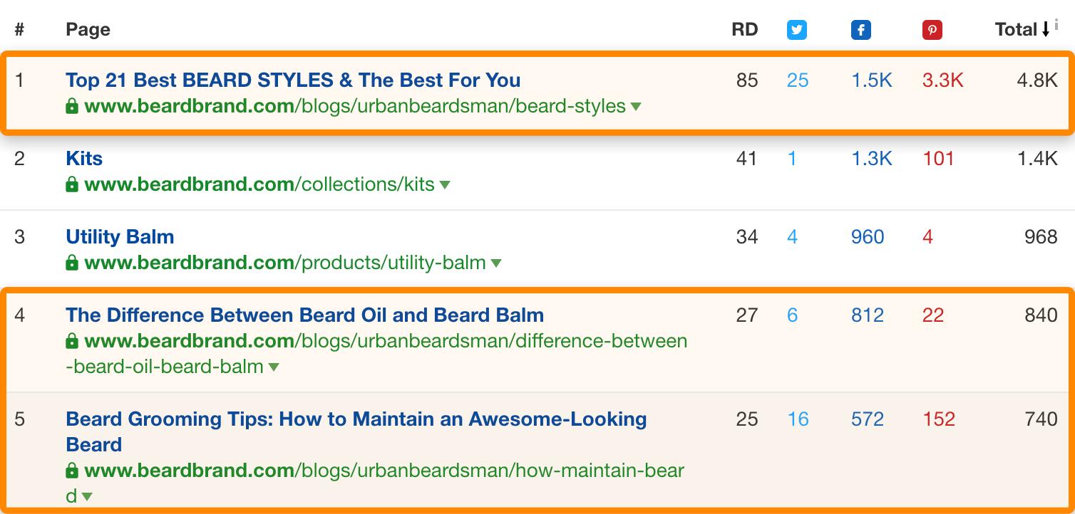 2 marque de barbe haut de gamme